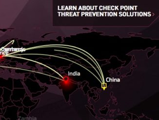 Teil der Live Cyber Attack Threat Map von Checkpoint